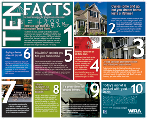 Wisconsin Housing Market 10 Facts