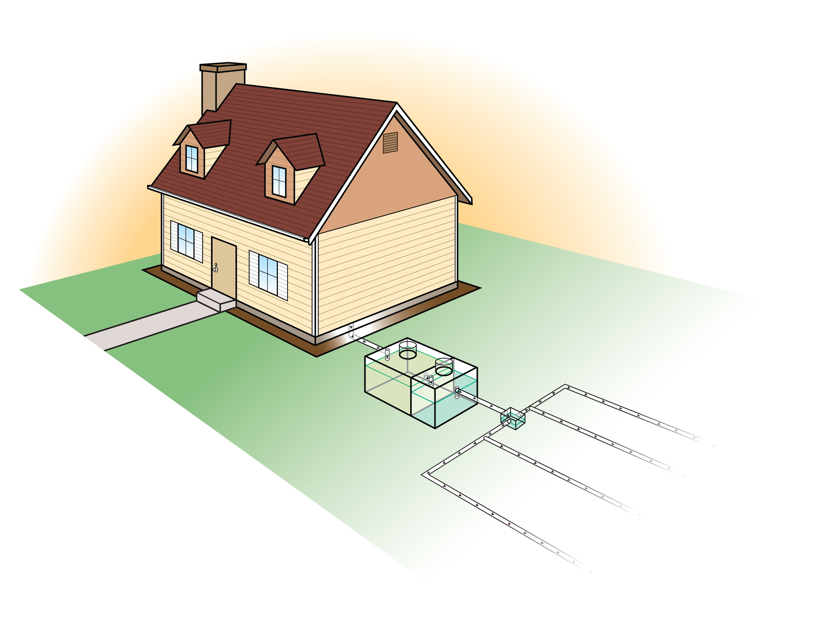 Wisconsin REALTORS® Association: Septic Systems SPS 383/POWTS